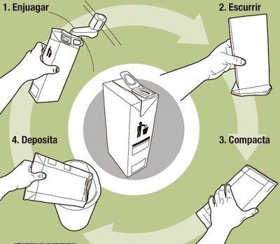reciclar tetra pak