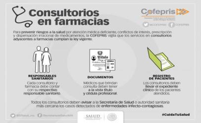 Infografía Cofepris